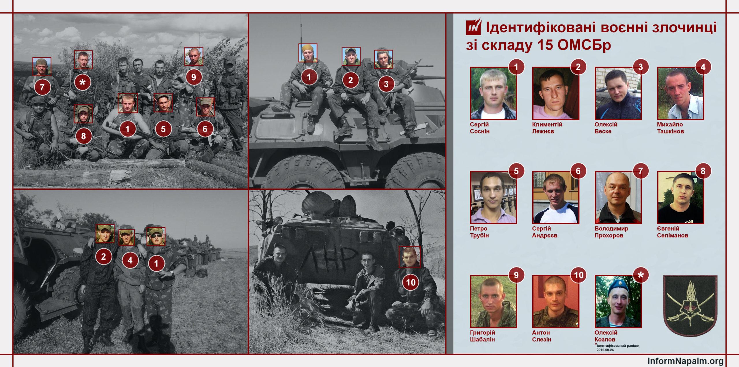 15-та бригада РФ