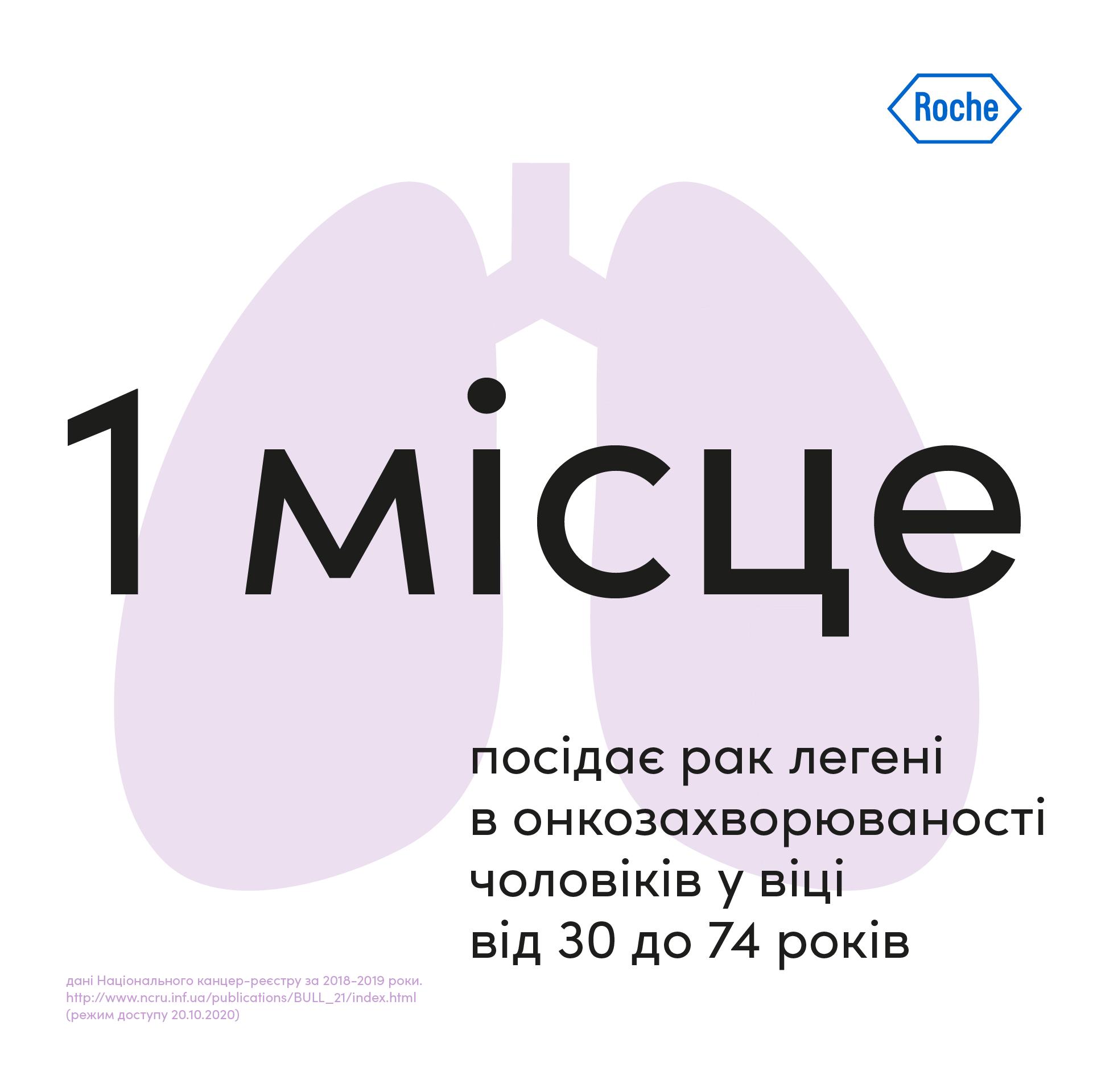 В Україні стартує Рік обізнаності про рак легені: інфографіка