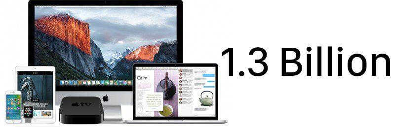 Війна нескінченності від Apple: чого нам чекати у фіналі?