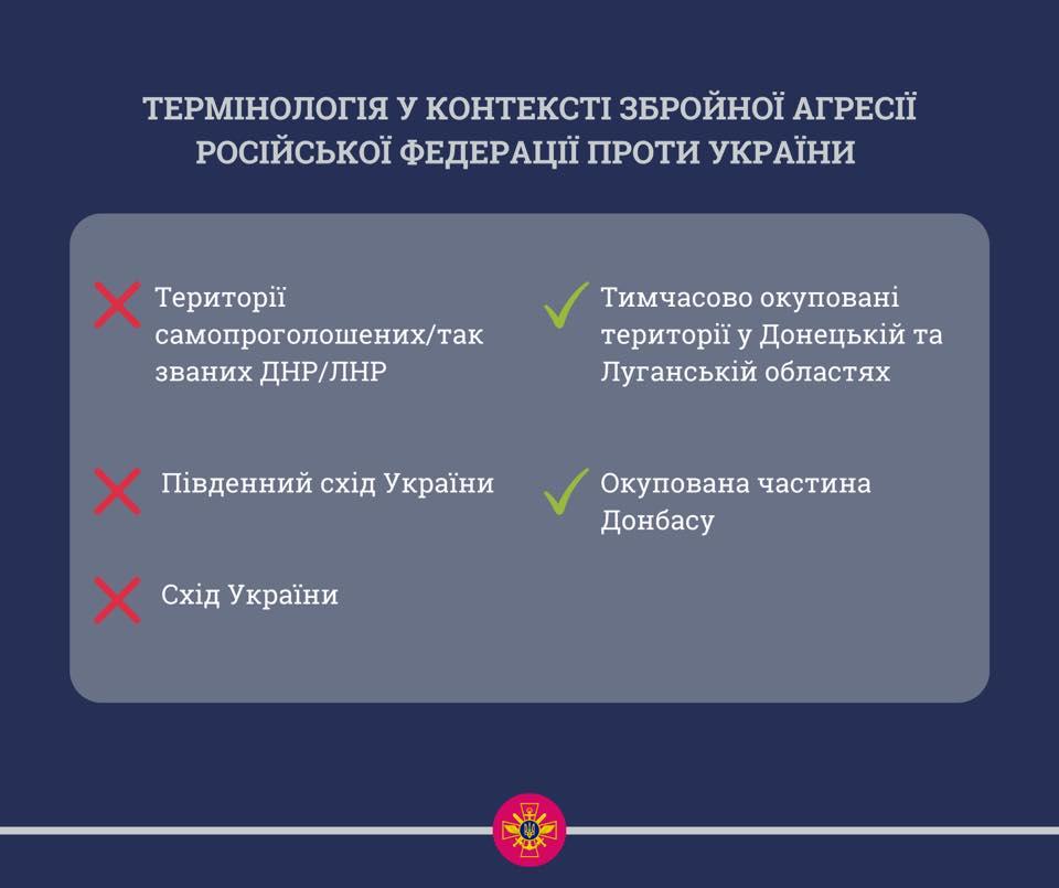 Правильні терміни для окупованих територій