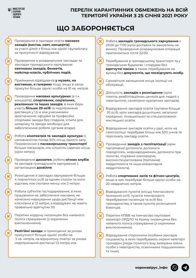Степанов оцінив ефект локдауну в Україні