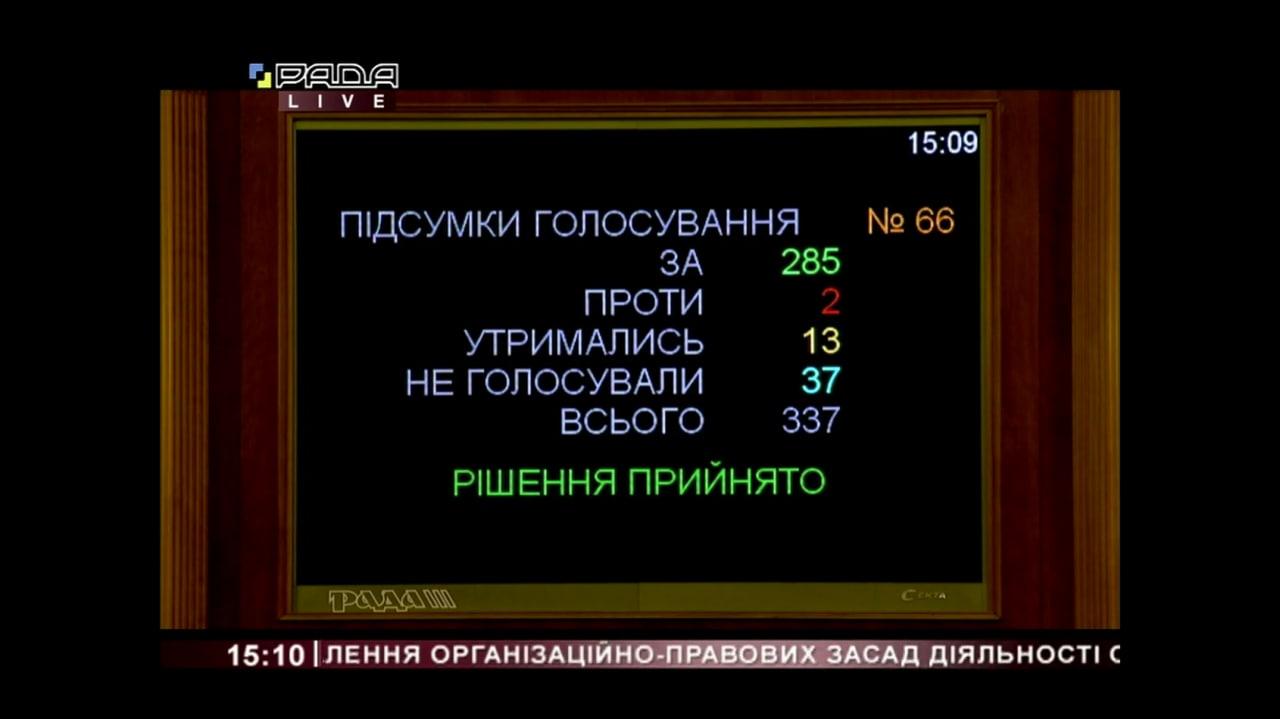 голосування за реформу сбу