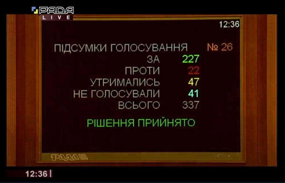 голосування за укроборонпром