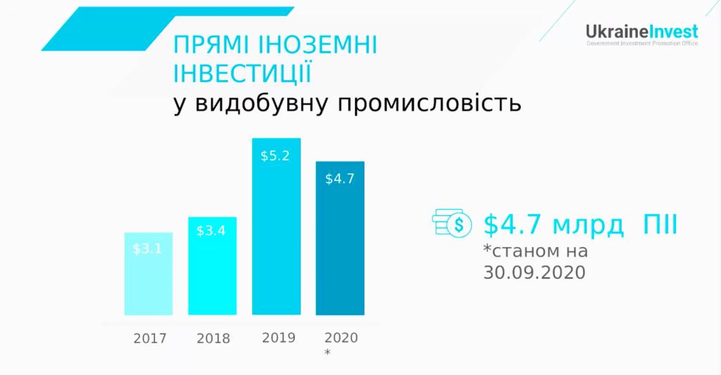Держгеонадра: Україну чекають іноземні інвестиції