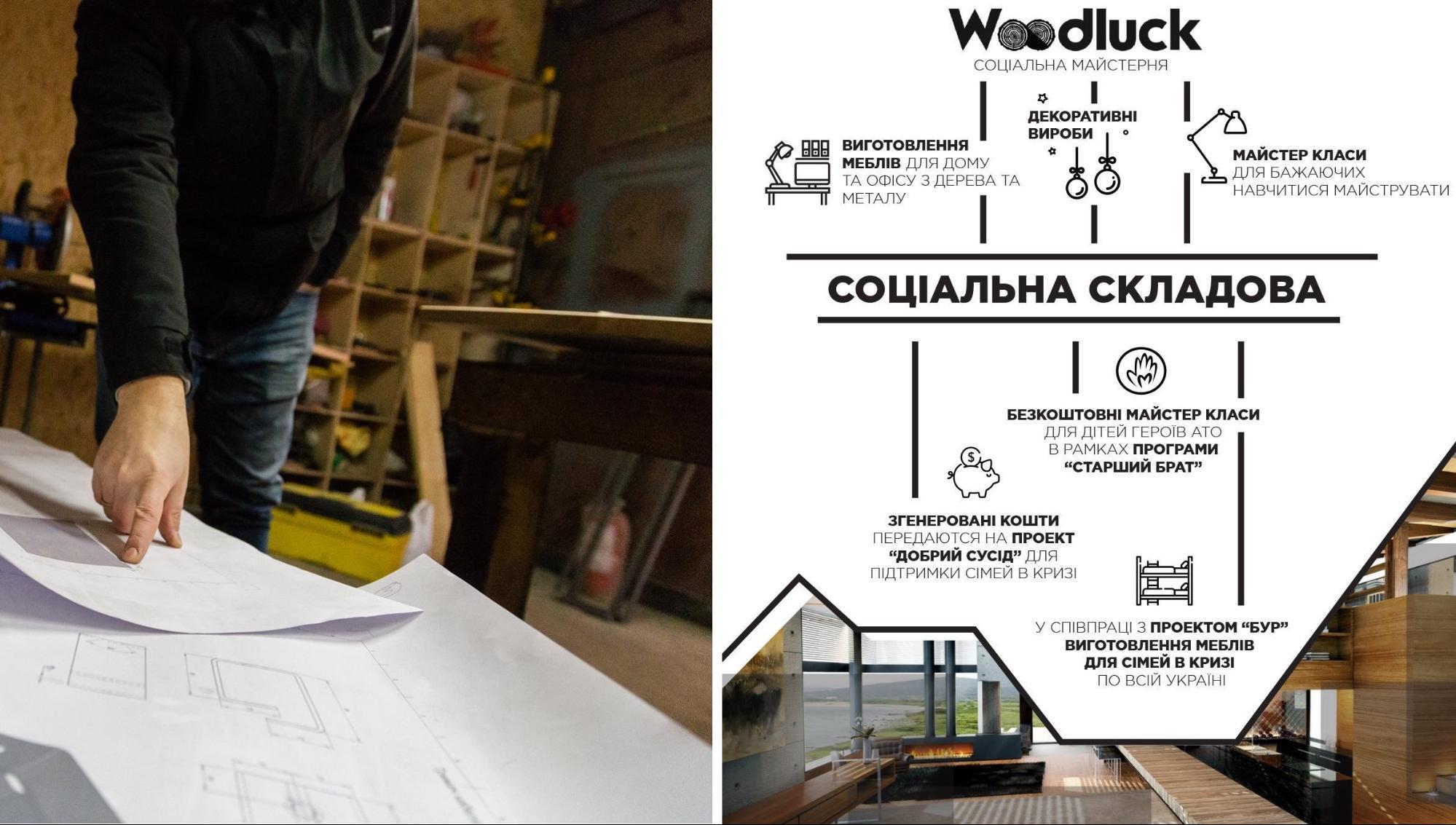 Компанія WoodLuck