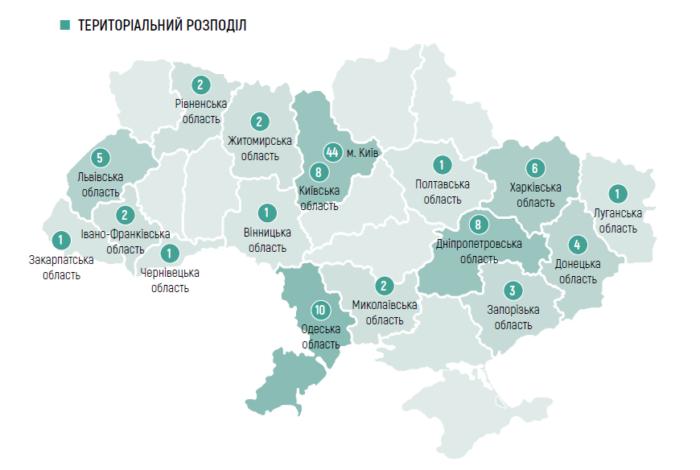 Торік в Україні стався 101 випадок нападів на активістів чи їх переслідувань