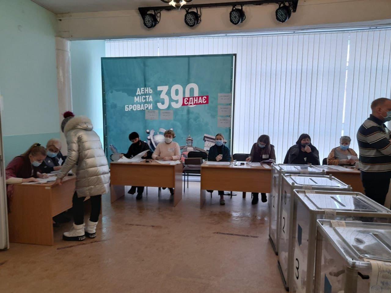 Вибори у Броварах 17 січня
