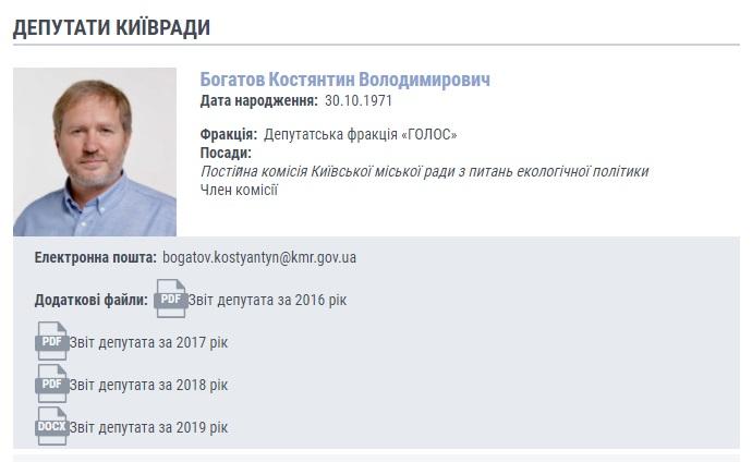 Депутат від