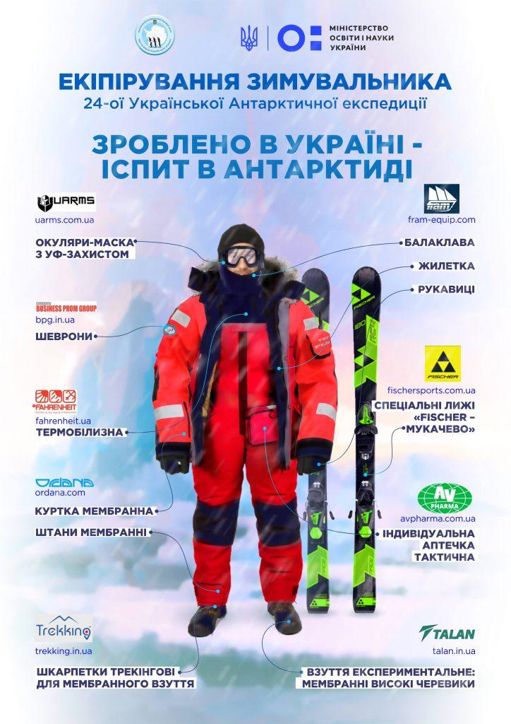 українські полярники