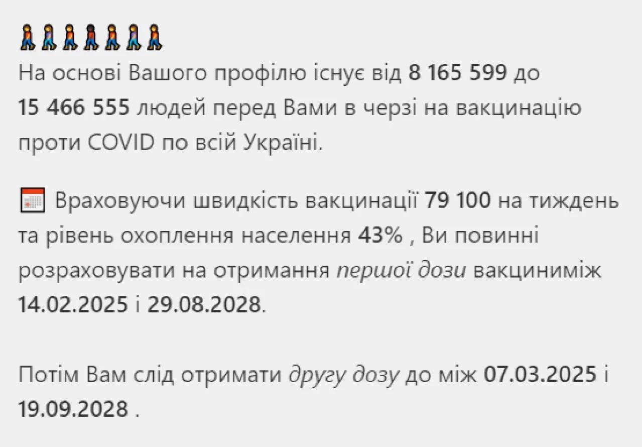 В Україні створили калькулятор, який підрахує, коли ви отримаєте вакцину від COVID-19