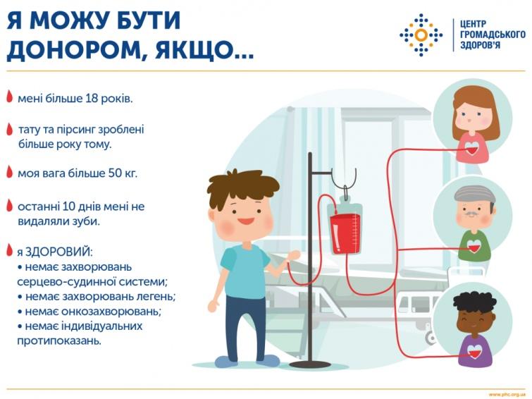 діти з онкохворобами в Україні