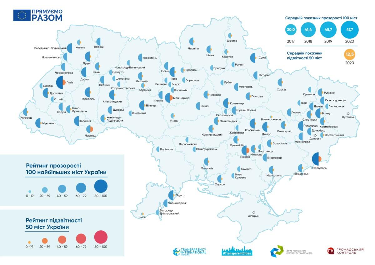 Рейтинг прозорості українських міст