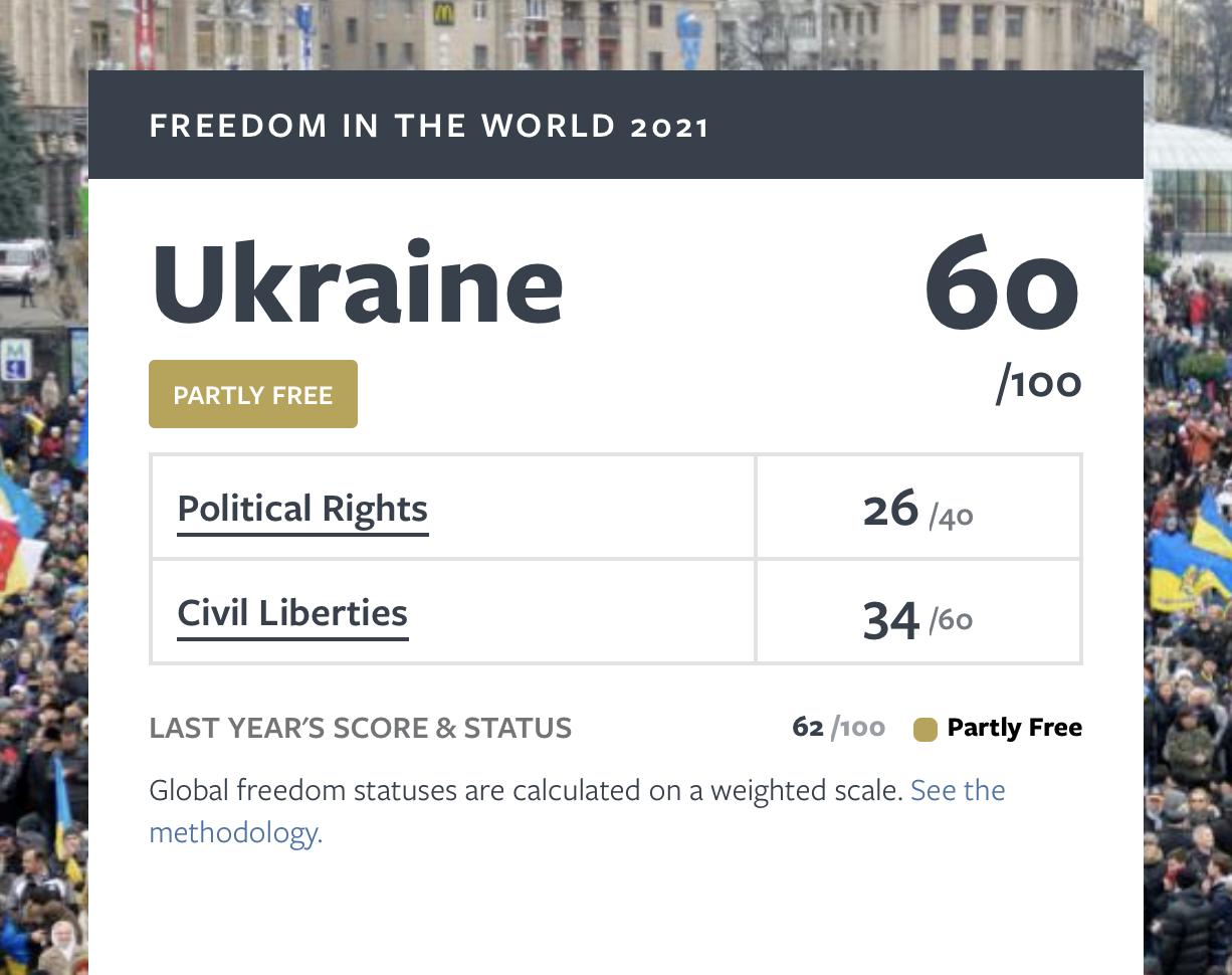 Украина находится на уровне