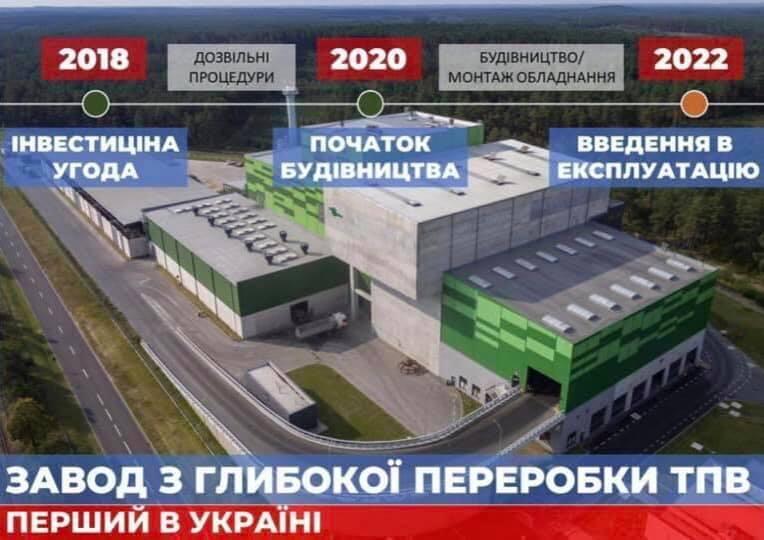 житомир завод