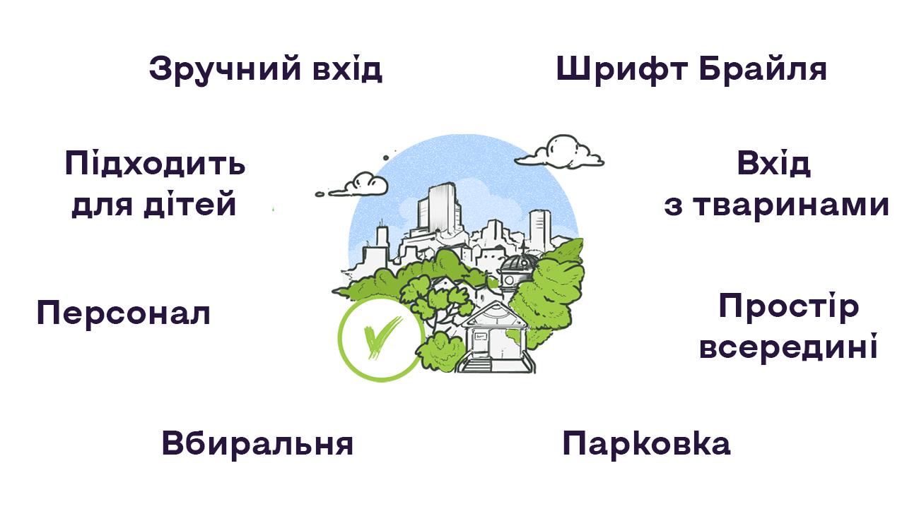 Доступно.UA мапа