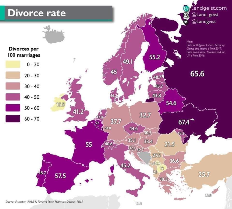 розлучення статистика