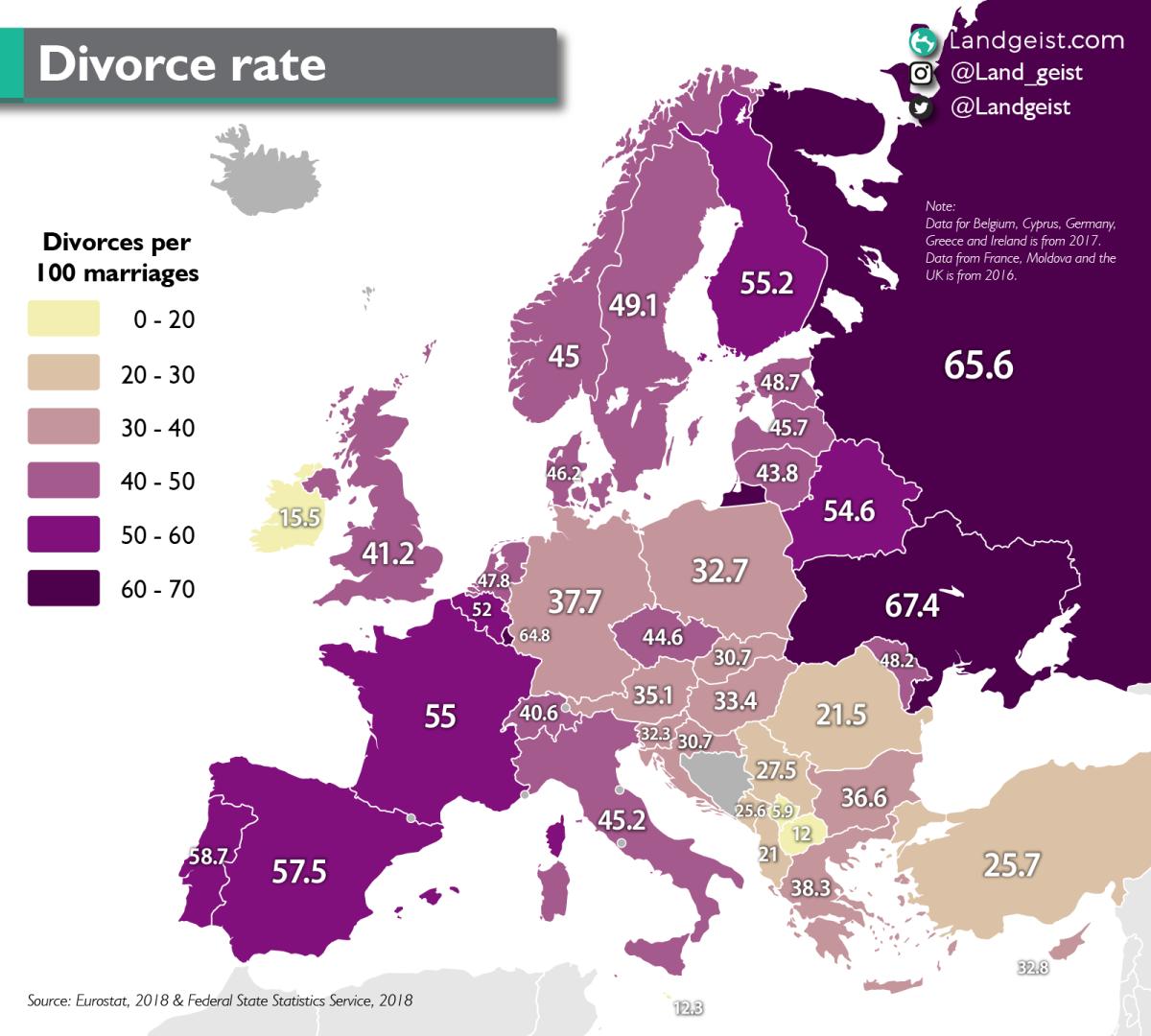 семья и разводы в украине