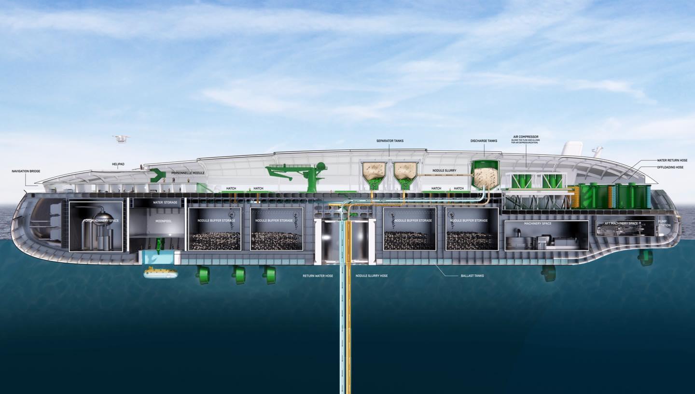 У Данії спроектували перший у світі завод з нульовим викидом відходів