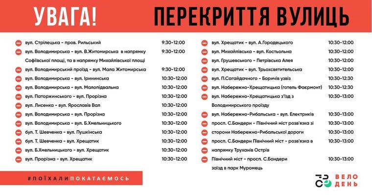 Перелік вулиць, які будуть перекриті в Києві 5 червня