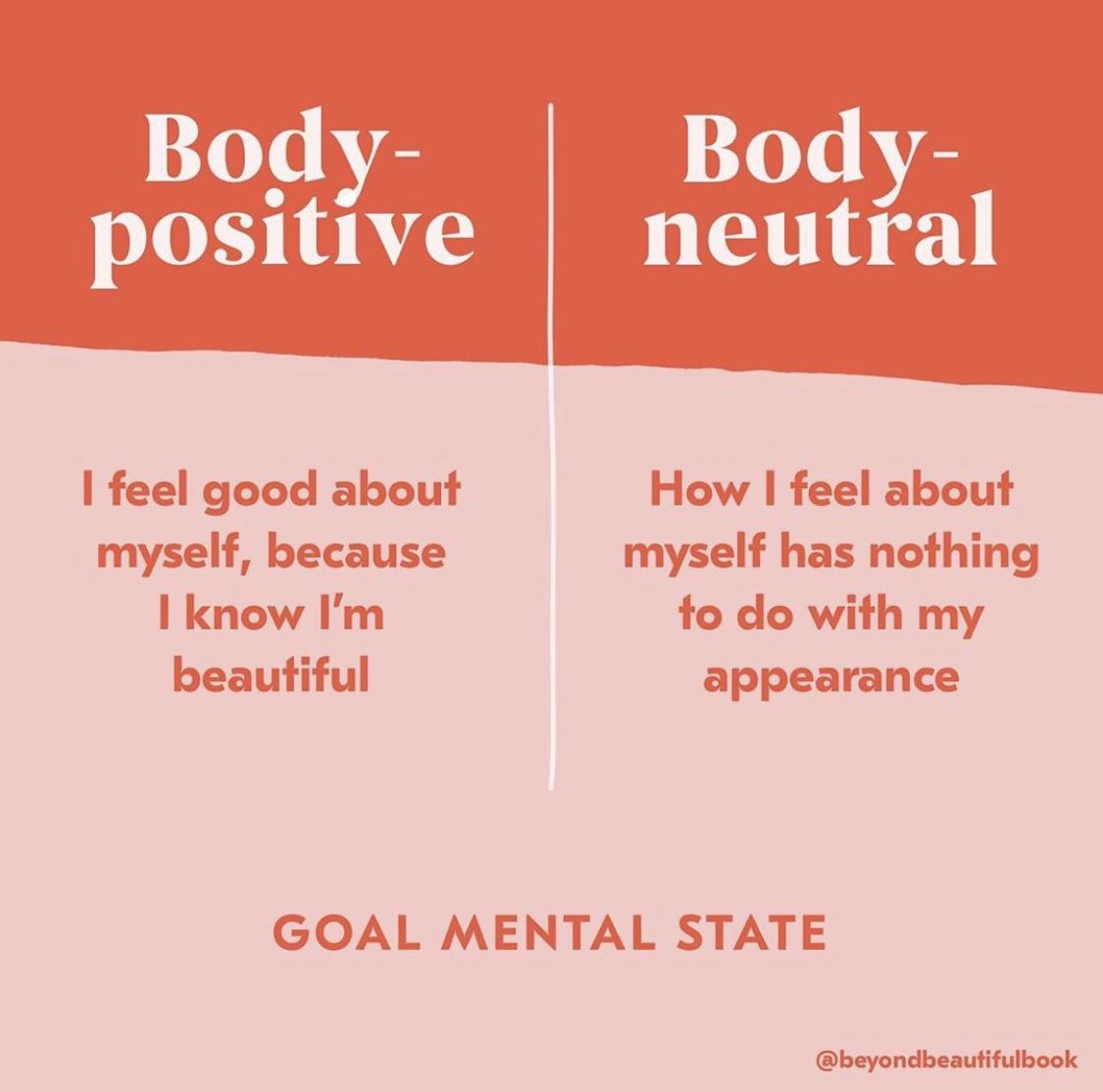 Кожа не может быть хорошей или плохой: что такое боди-нейтральность