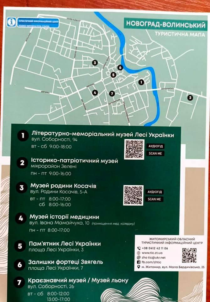 туристичні мапи з відомими особистостями