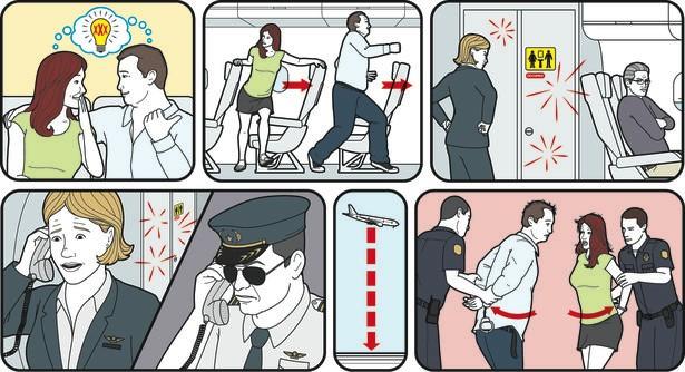 як в літаку