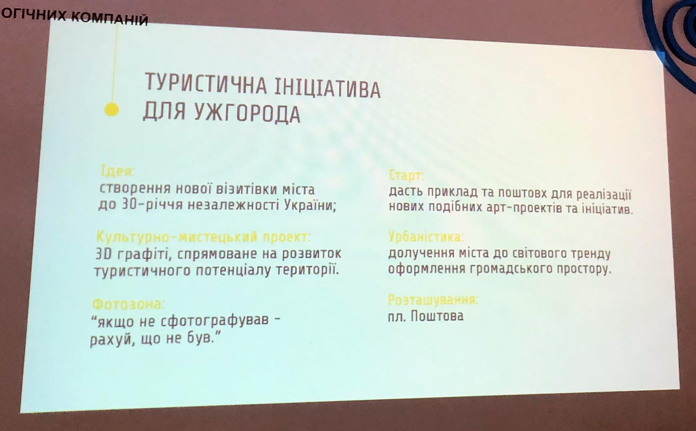 У центрі Ужгорода 3D-графіті