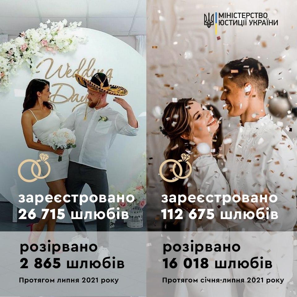 шлюби