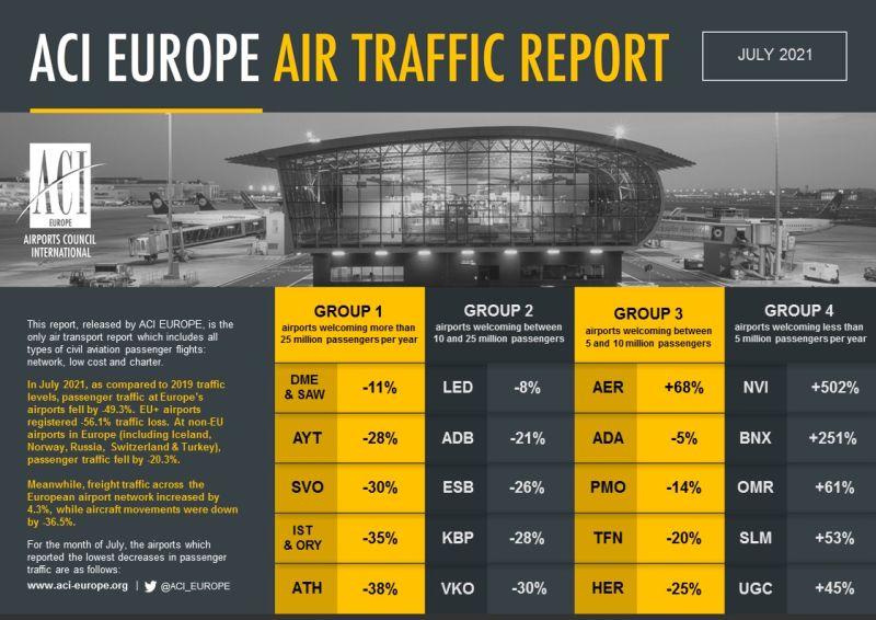 Аеропорт Бориспіль рейтинг
