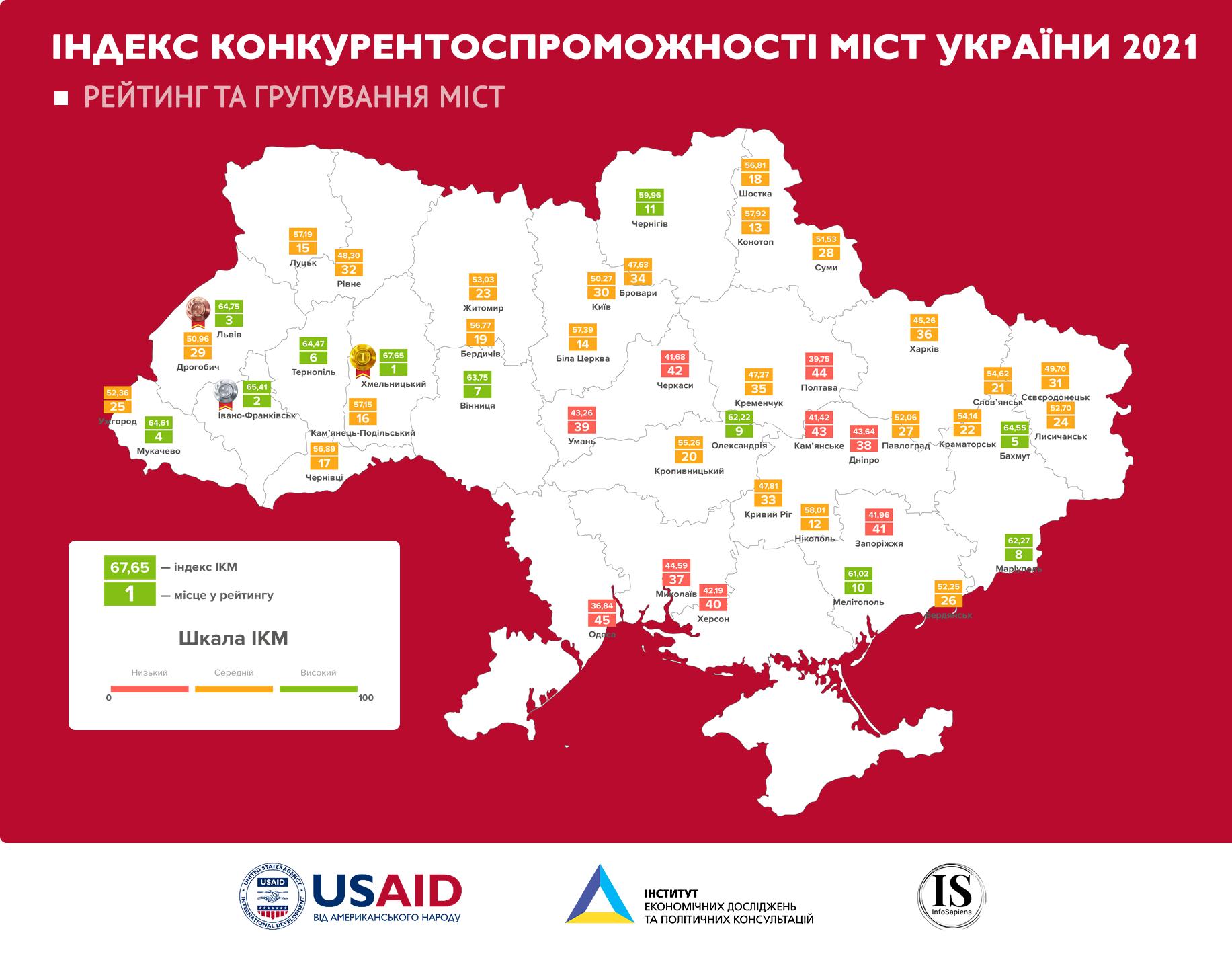 рейтинг міст-учасників Індексу конкурентоспроможності міст
