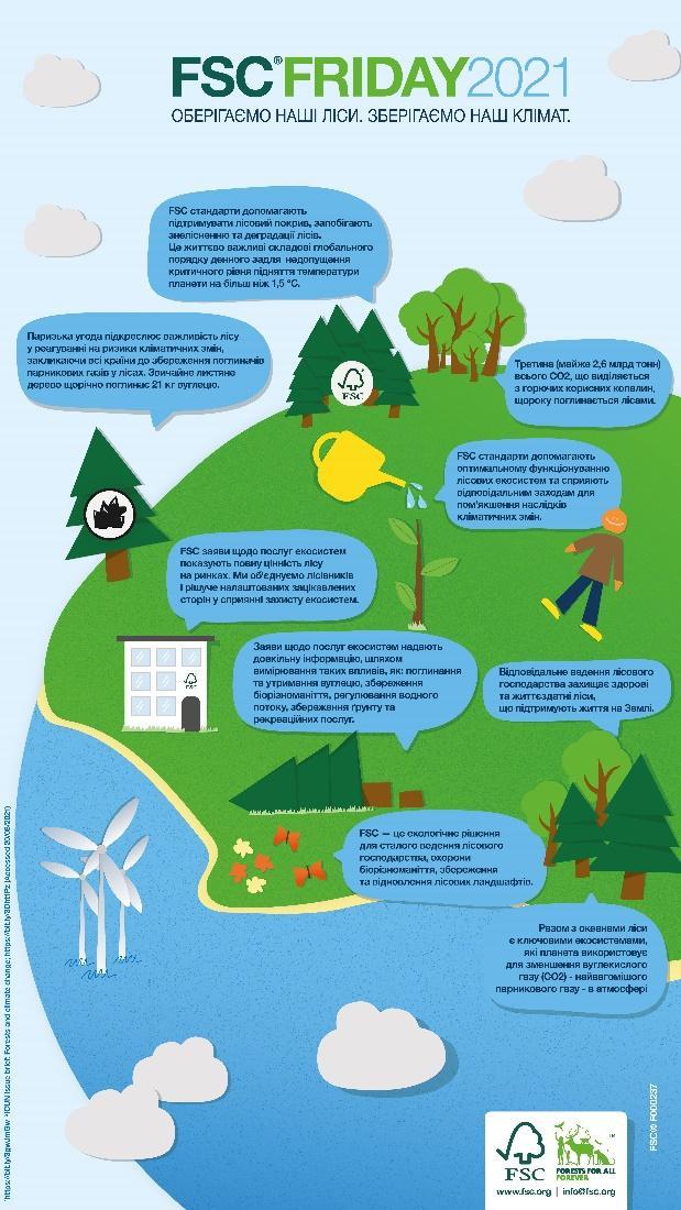 Збережемо ліс – збережемо клімат