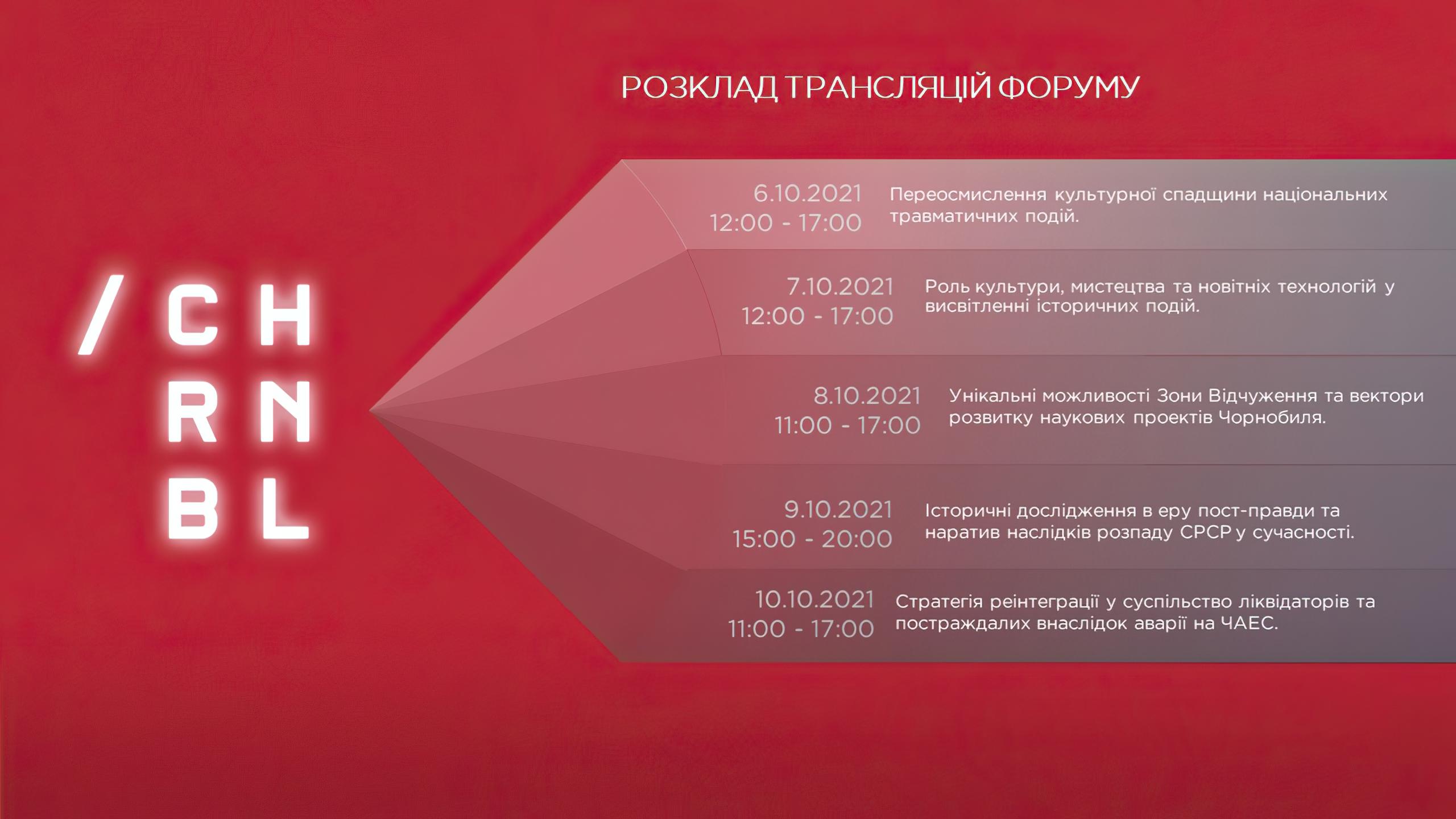 Перший мобільний додаток Чорнобиля запрошує на міжнародний форум та інтерактивну виставку CHRNBL