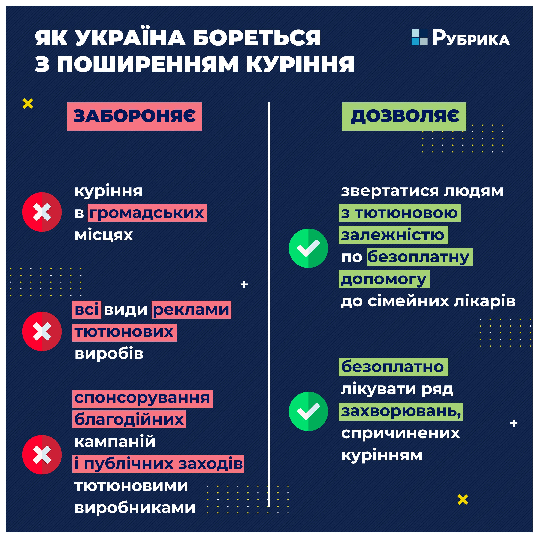 як українські закони (не) допомагають у запобіганні курінню